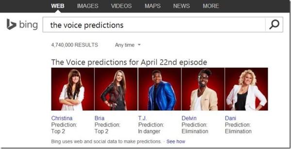 Bing Predictions April 2014 600x308 Bing predice los ganadores de los reality shows con sus búsquedas