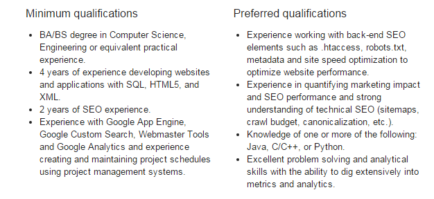 Program Manager Search Engine Optimization Google busca un SEO para mejorar sus rankings en Google