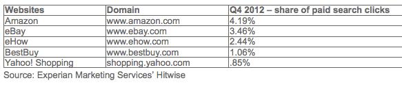paid-search-clicks-1