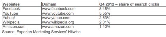 top-5-webs